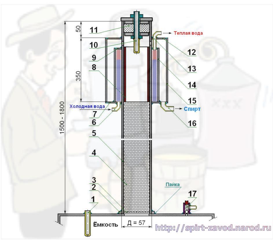 Ректификационная колонна своими руками как сделать