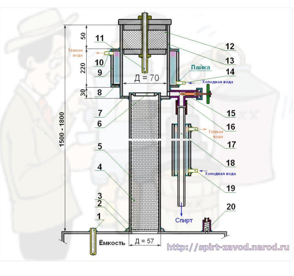 Ректификационная колонна самогонный аппарат своими руками
